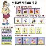 비만교육 자석교구-음식칼로리+식이요법+운동요법+100칼로리소모위한 운동량카드